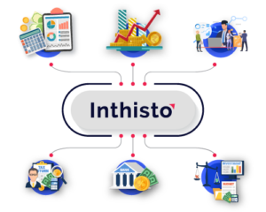 Inthisto Financial Solutions Private Limited